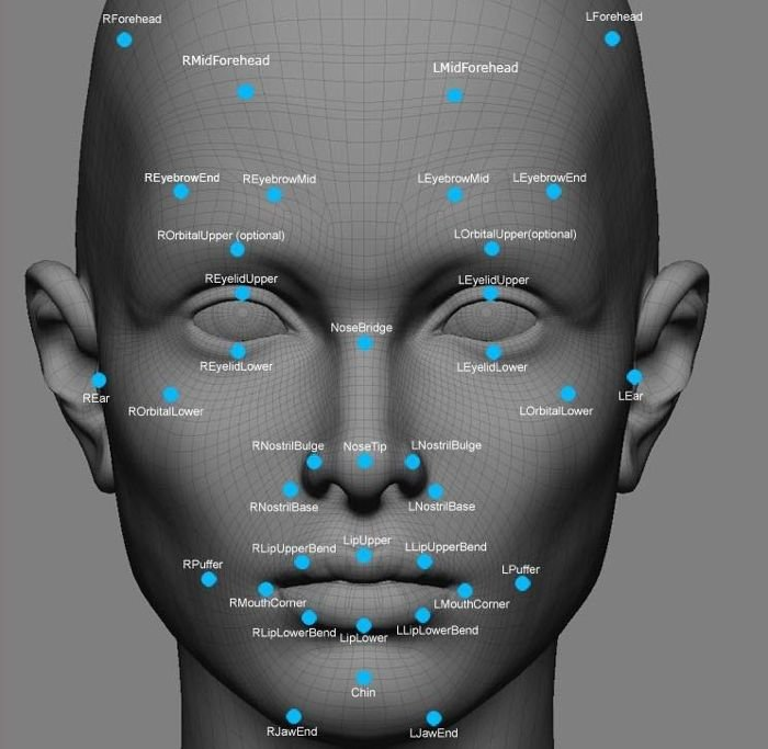 Facial recognition scanners