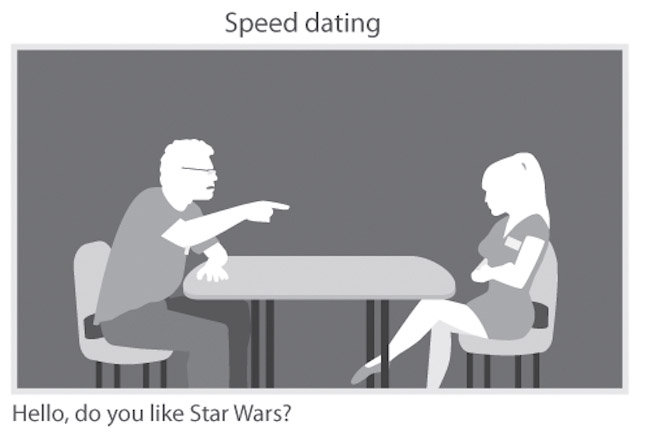 Speed dating over 40 manchester