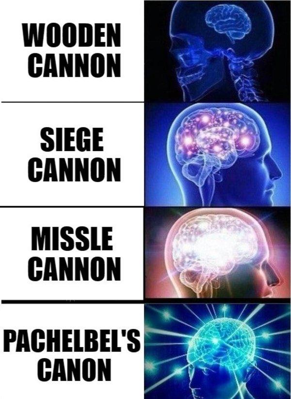 Pachelbel's Canon | Know Your Meme