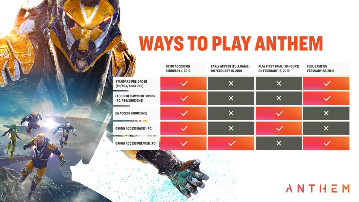 Ways To Play Anthem Know Your Meme