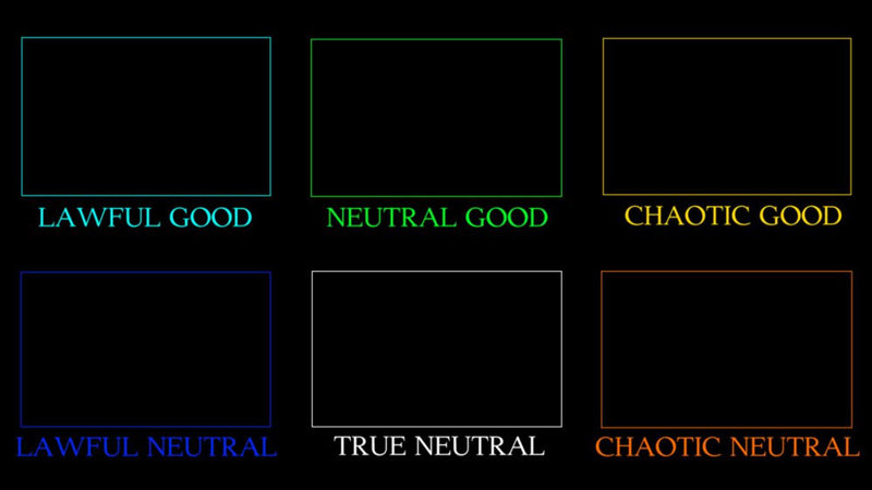 Good neutral evil chart