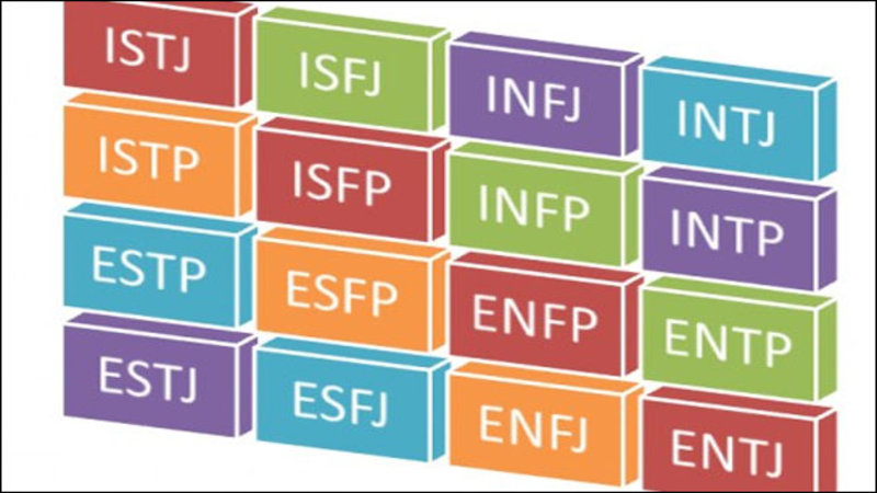 Myers Briggs Type Indicator Mbti Know Your Meme