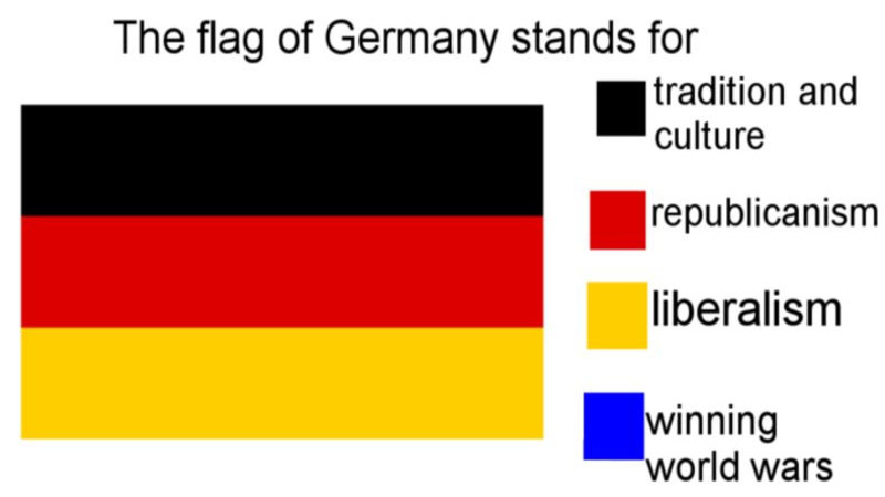 Flag Color Representation Parodies Know Your Meme