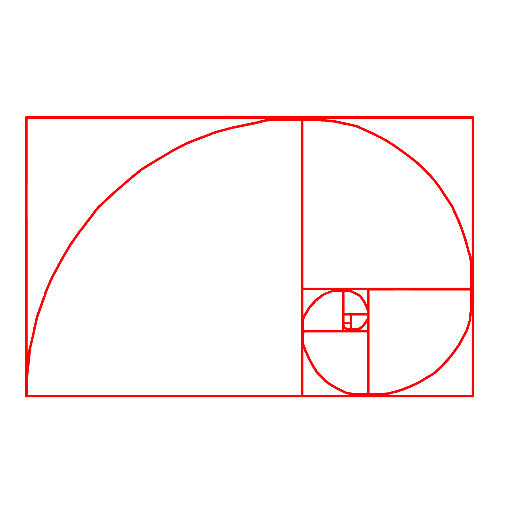 the golden ratio   know your meme