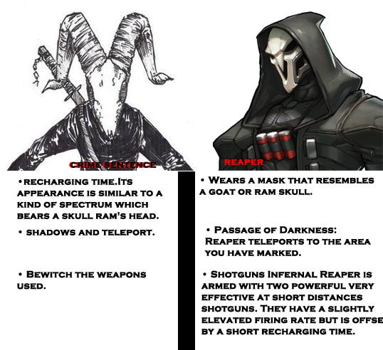 Overwatch: Reaper vs Crime Sentence (creepypasta)   Know Your Meme