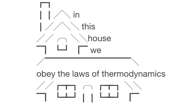 In This House Know Your Meme