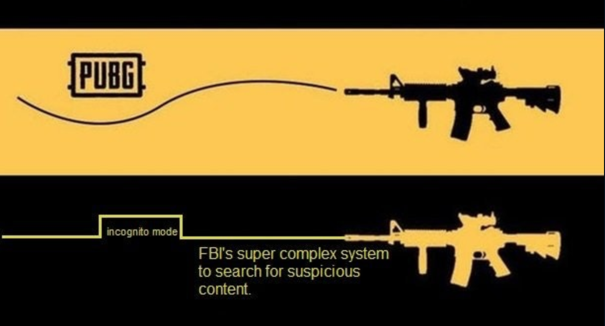 FPS Gunshot Comparisons | Know Your Meme