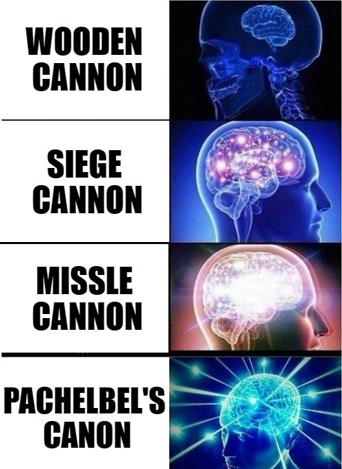 Pachelbel's Canon | Know Your Meme