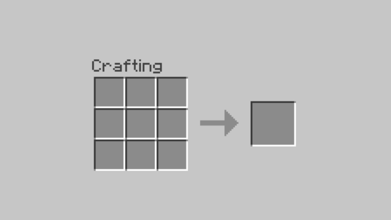 Minecraft Crafting Recipes | Know Your Meme