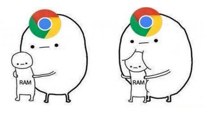 Google consuming RAM