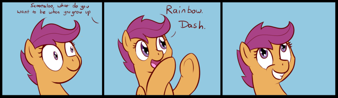 Scootaloo S Future Occupation My Little Pony Friendship Is Magic Know Your Meme That's a lot of scoot right there. little pony friendship is magic