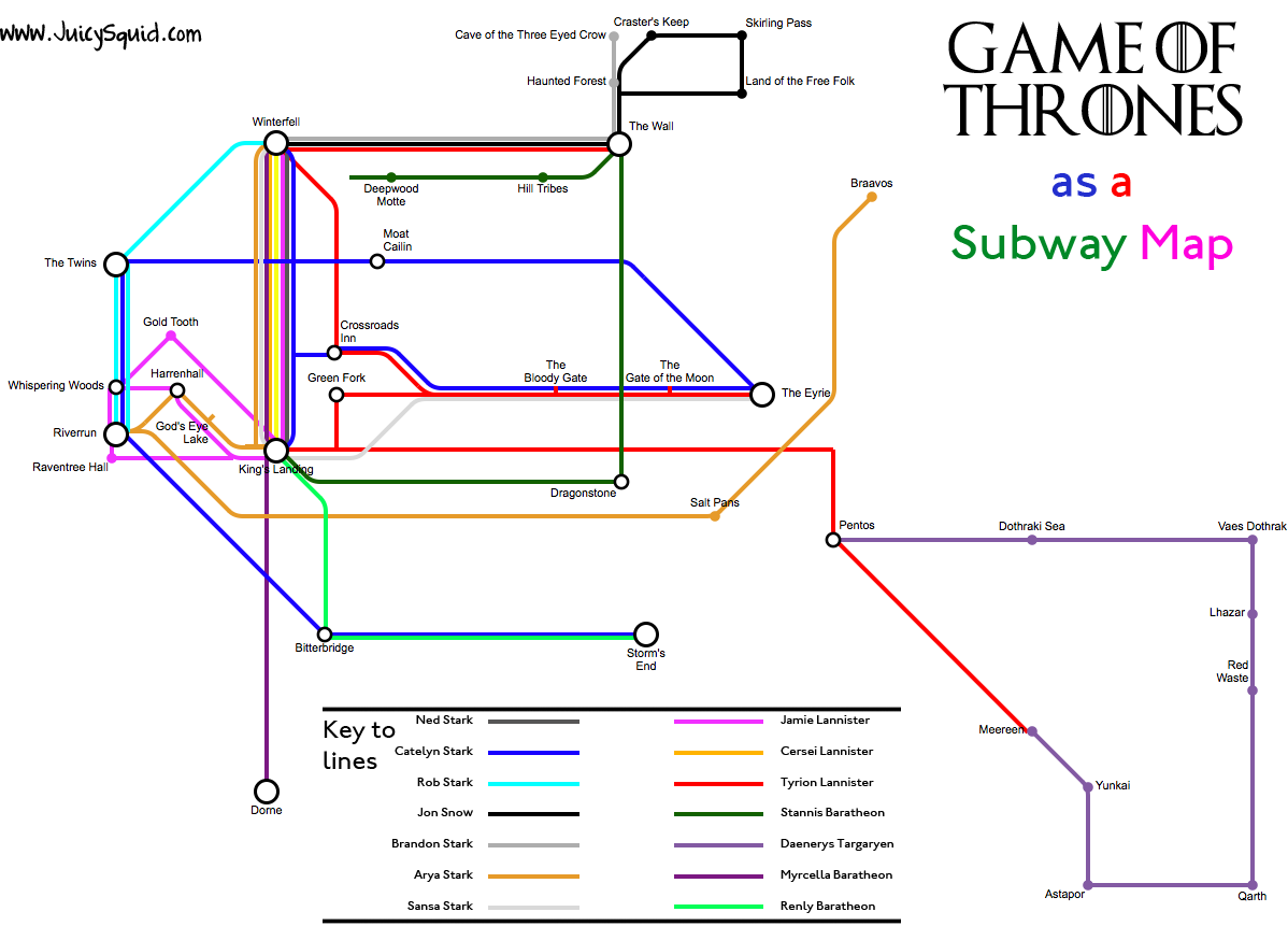 Game Of Thrones Subway Map.Game Of Thrones As A Subway Map Game Of Thrones Know Your Meme