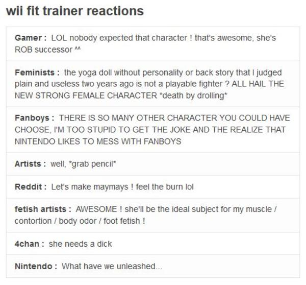 internet reactions | Wii Fit Trainer | Know Your Meme