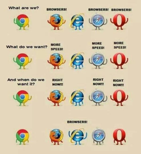 Image result for meme about internet explorer