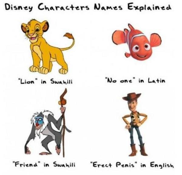 Disney Characters Names Explained Disney Know Your Meme