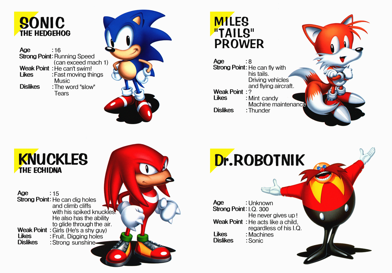 sonic jam character profiles sonic the hedgehog know your meme