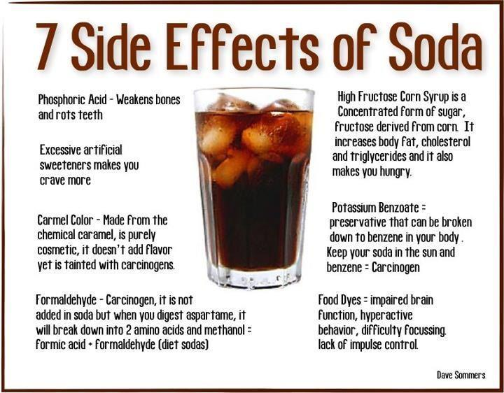 7 Side Effects of Soda   Know Your Meme