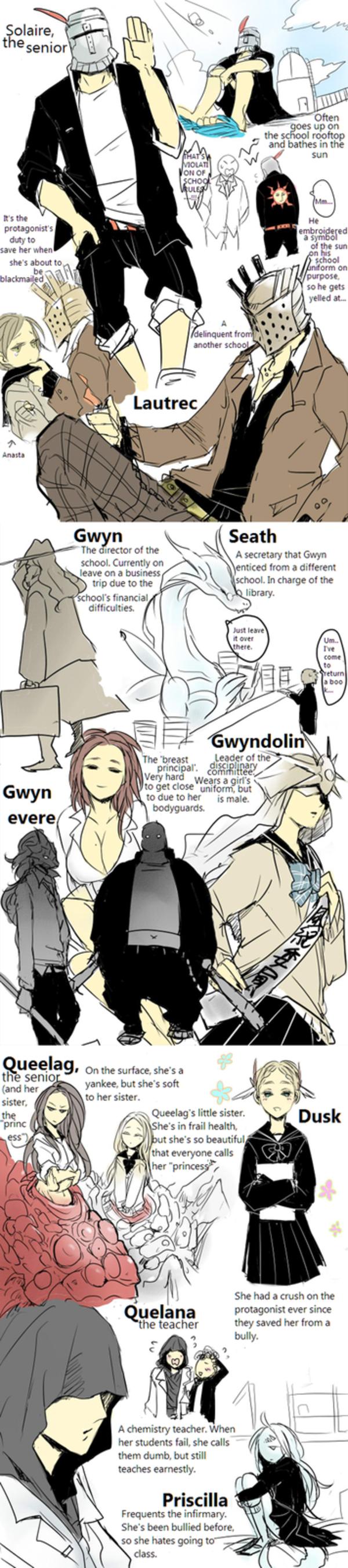 [Image - 799586]   Dark Souls   Know Your Meme
