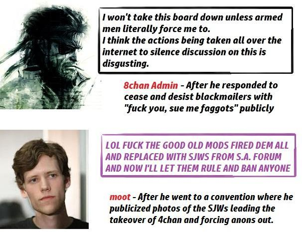 4chan vs 8chan philosophy | GamerGate | Know Your Meme