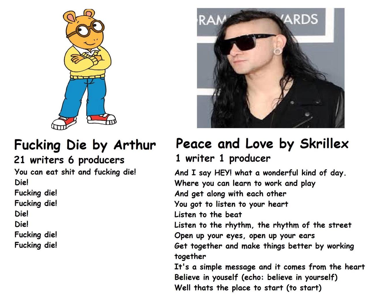 Fuck Skrillex Nd That Mainstream Shit Arthur Is Where Its At
