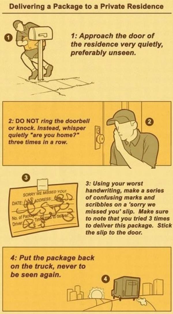 How To Deliver A Package To A Private Residence Infographic Dumps