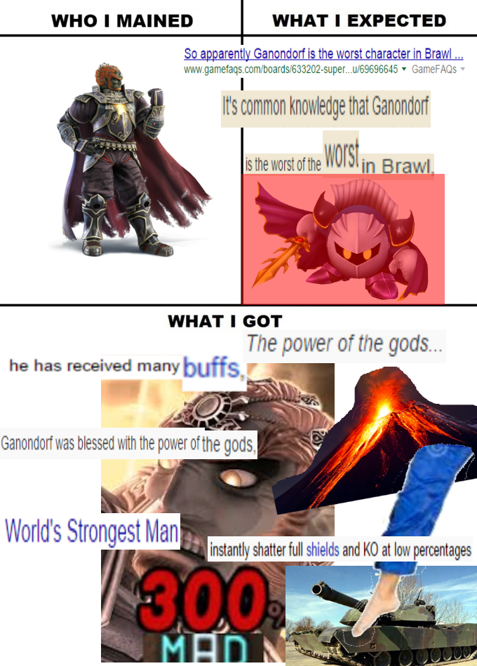 So I Main Ganondorf What I Watched What I Expected