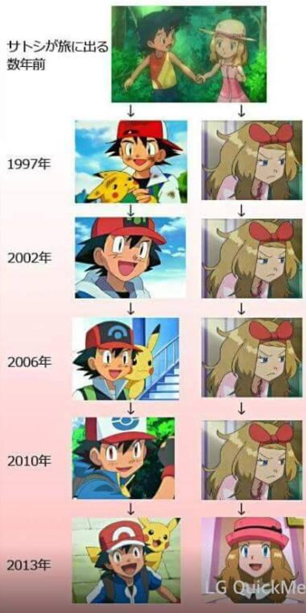 Serena Waiting For Ash Ash Ketchum S Age Know Your Meme