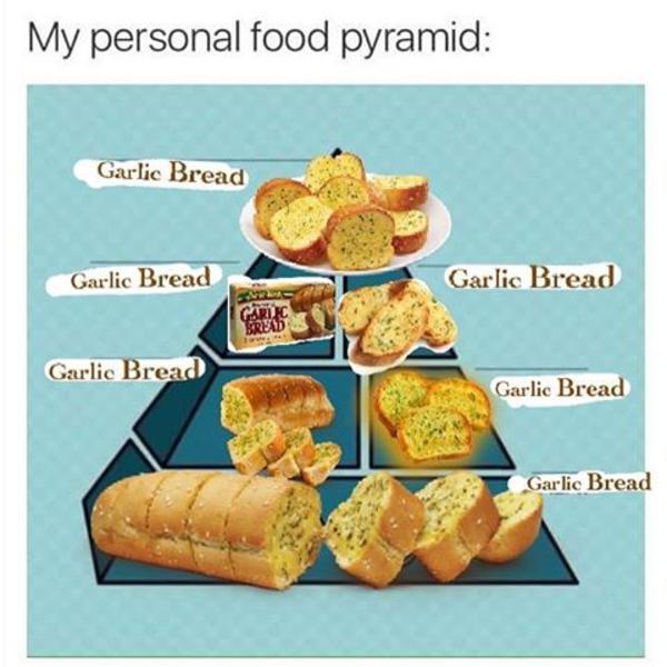 Food Pyramid Garlic Bread Know Your Meme