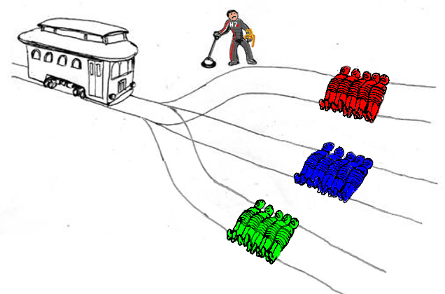 The Catalyst S Trolley Problem The Trolley Problem Know Your Meme