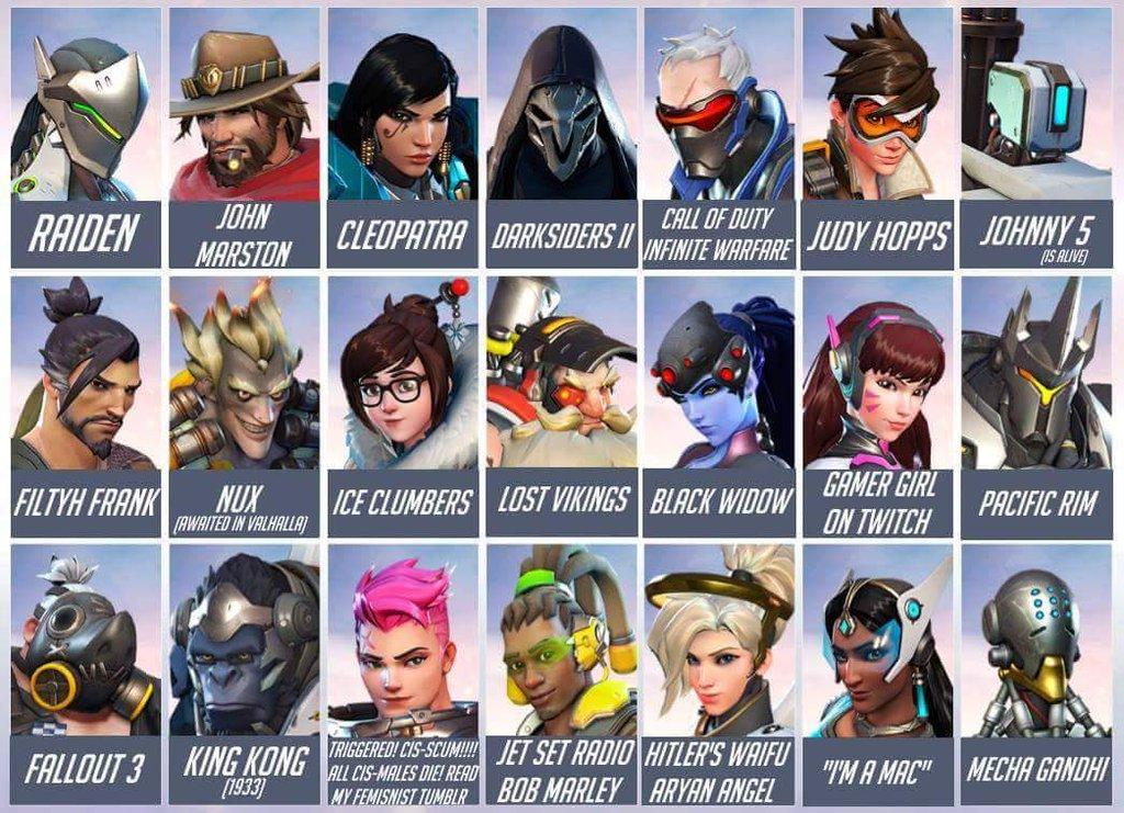 everybody basically overwatch know your meme