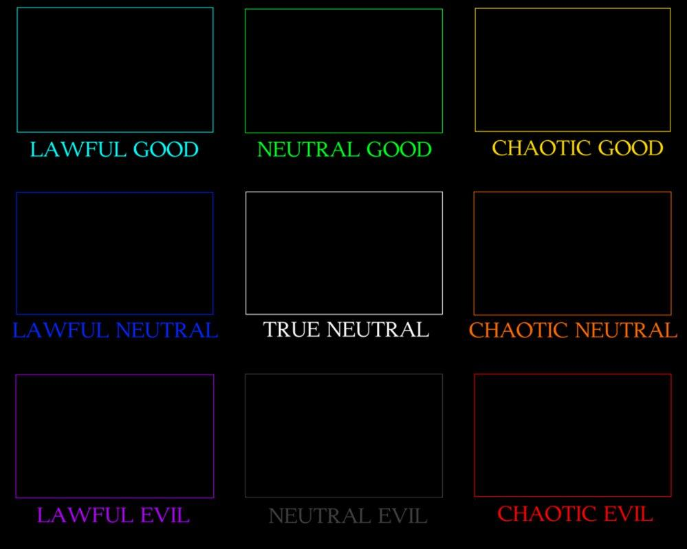 Blank Alignment Chart Template by DogPersonThing ...
