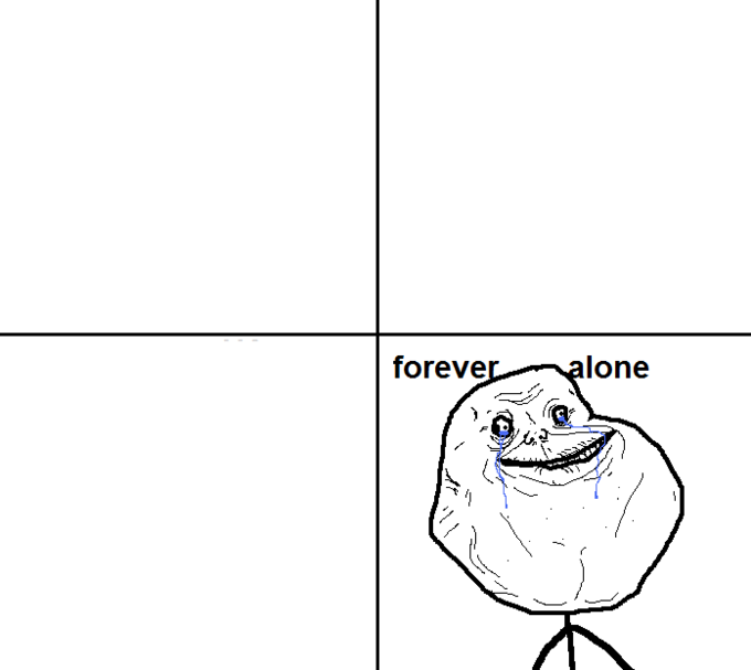 Forever Alone 4 Panel Blank Image Template Meme Templates Know