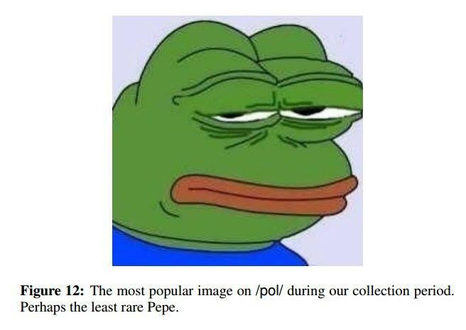 The Least Rare Pepe Empirically Proved Pepe The Frog Know Your Meme