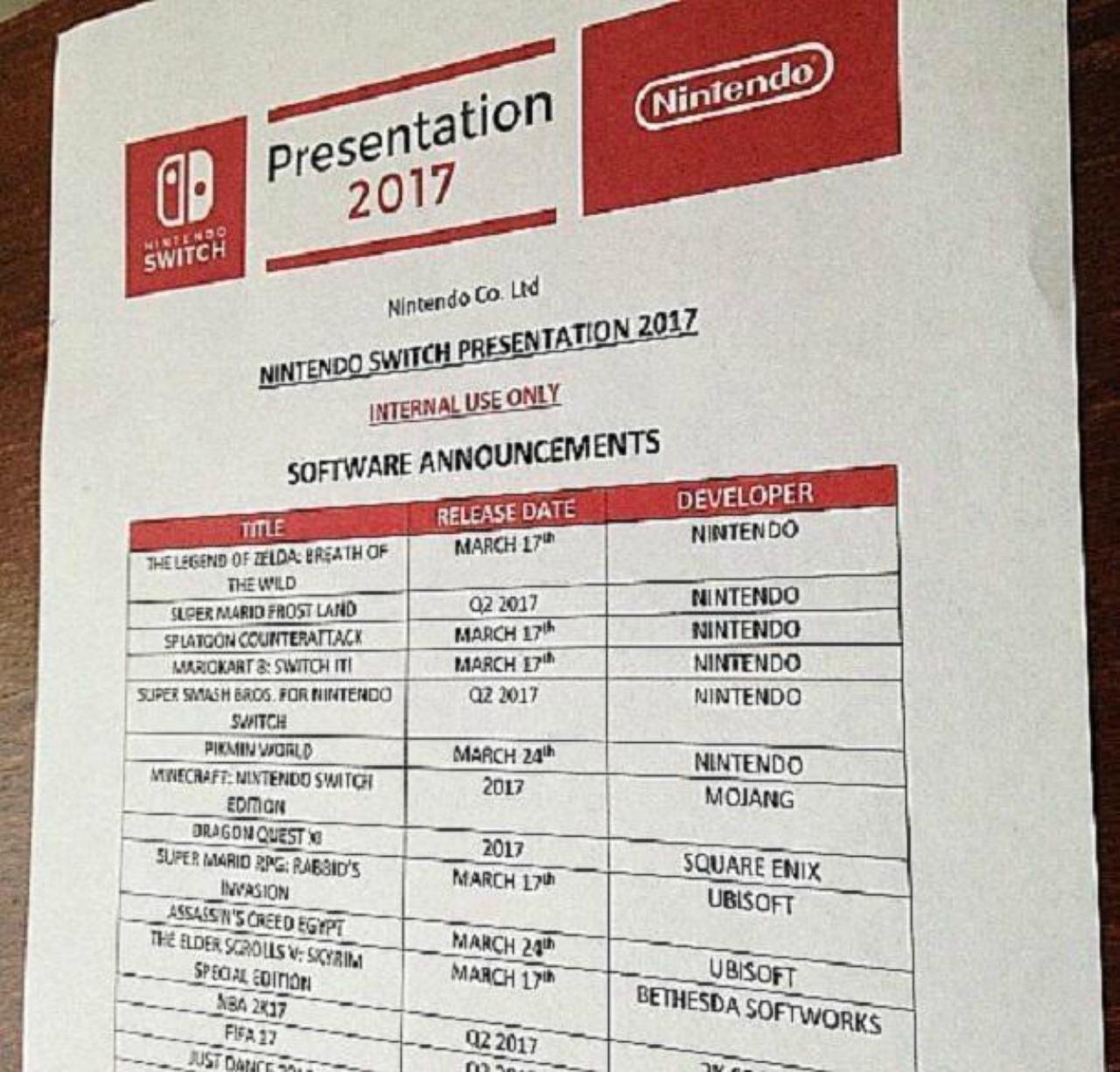 Nintendo switch leak | Nintendo Switch | Know Your Meme