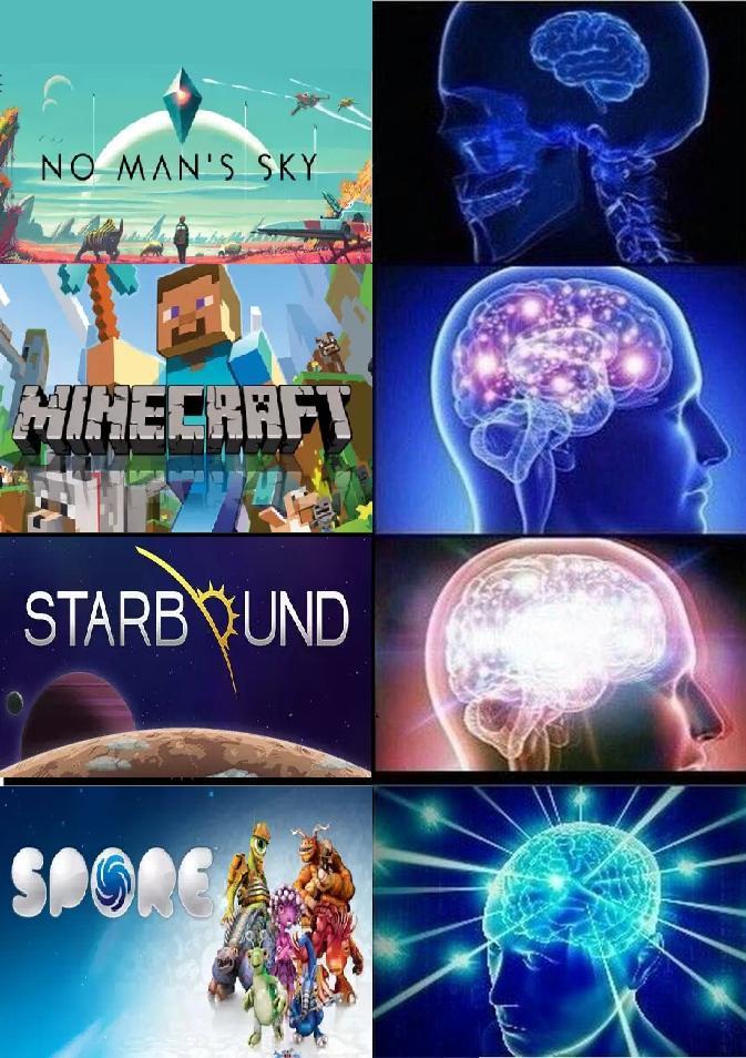 sanboxs   Galaxy Brain   Know Your Meme