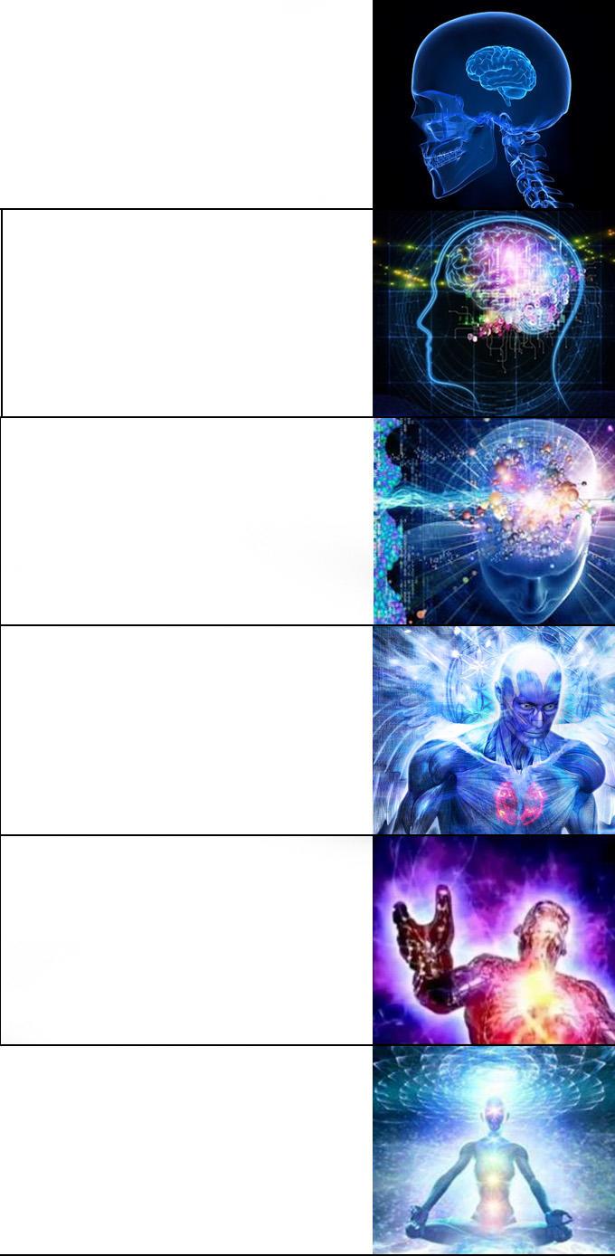 expanding brain six image template expanding brain know your meme