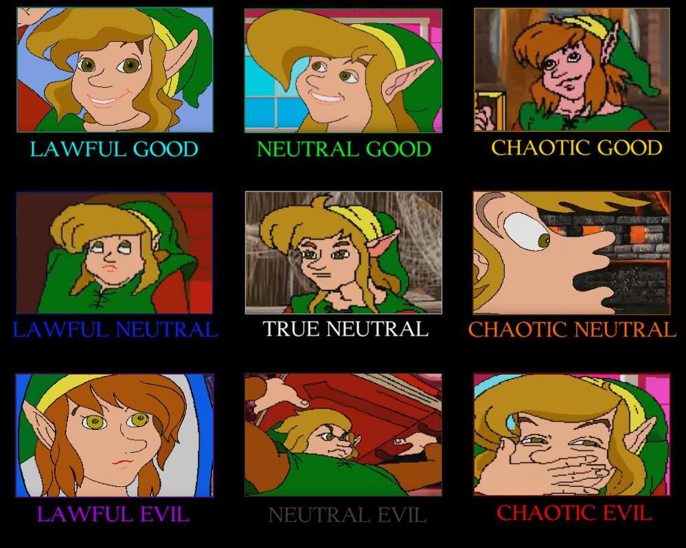 The Many Faces Of Evil Neutral Good Alignment Charts Know
