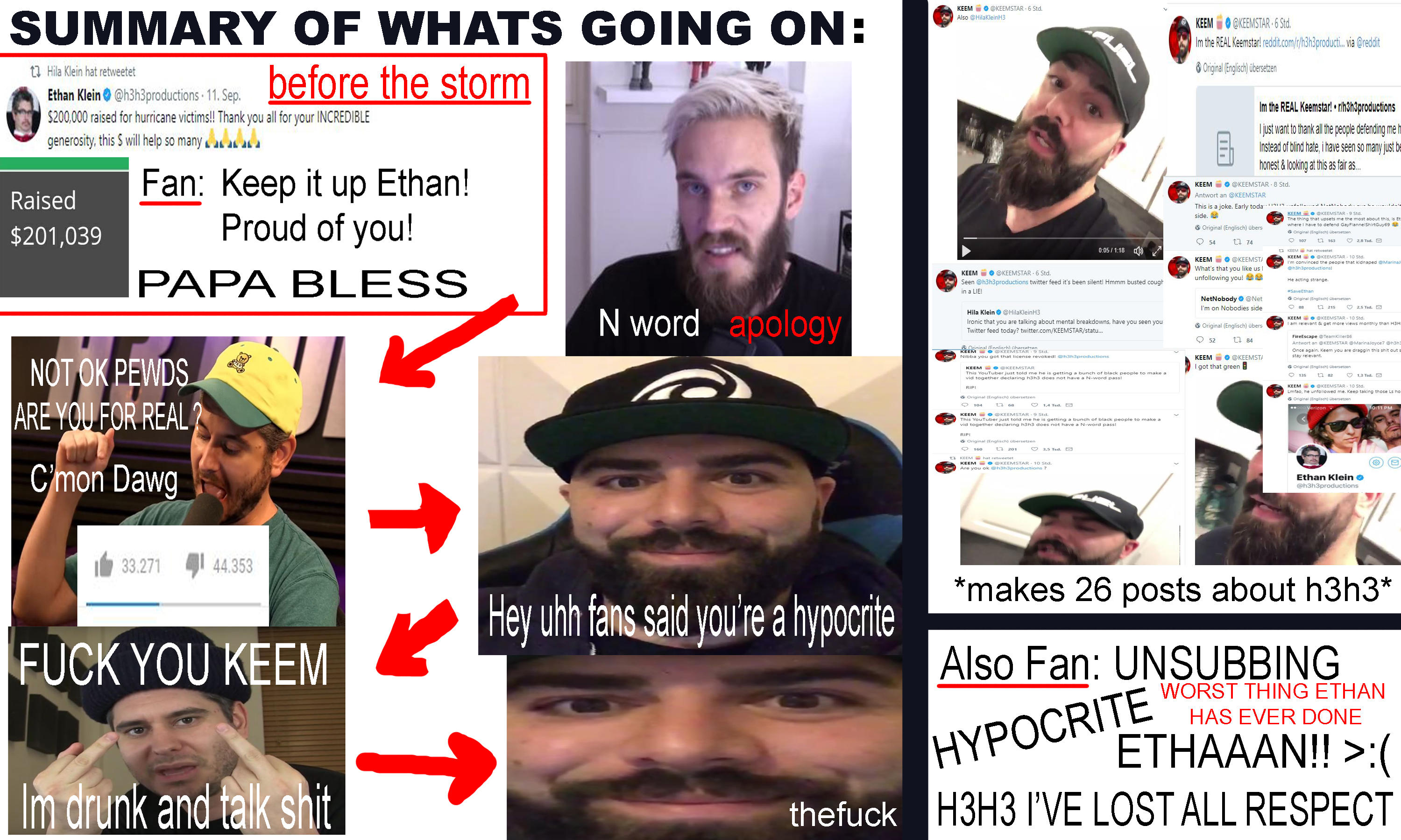 b7521e83e8ae6 PewDiePie s PUBG Livestream N-Word Controversy - The summery of Ethan Klein  vs Fanbase vs Keemstar (and unintentionally Scarce) due to PewDiePie s  N-word ...