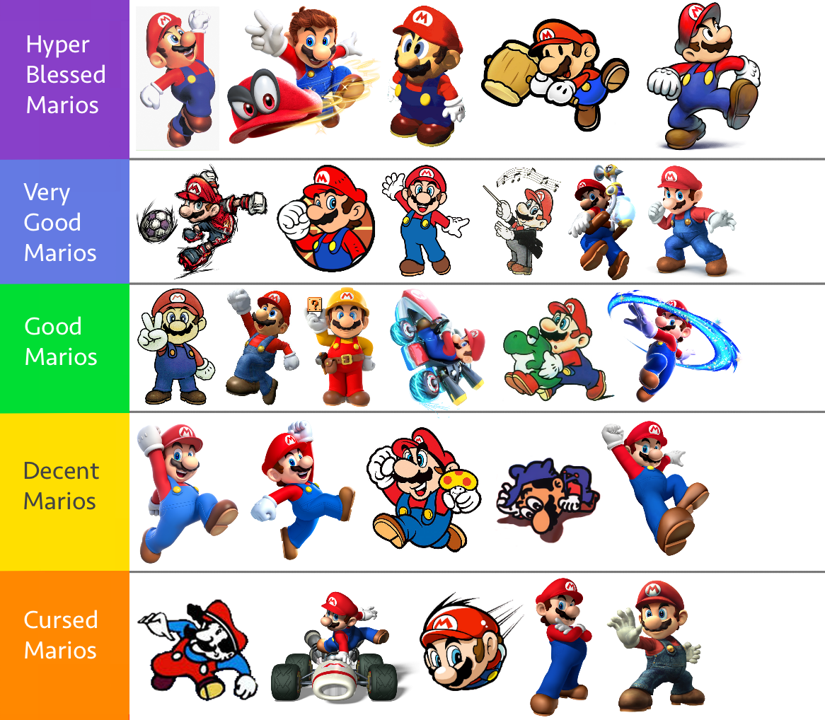 Mario Appearance Tier List Super Mario Know Your Meme