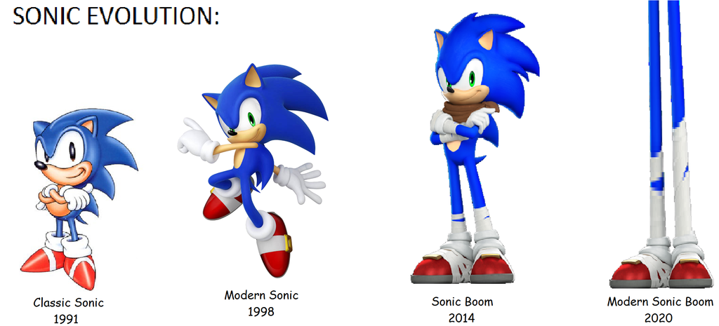 Sonic Evolution Sonic The Hedgehog Know Your Meme