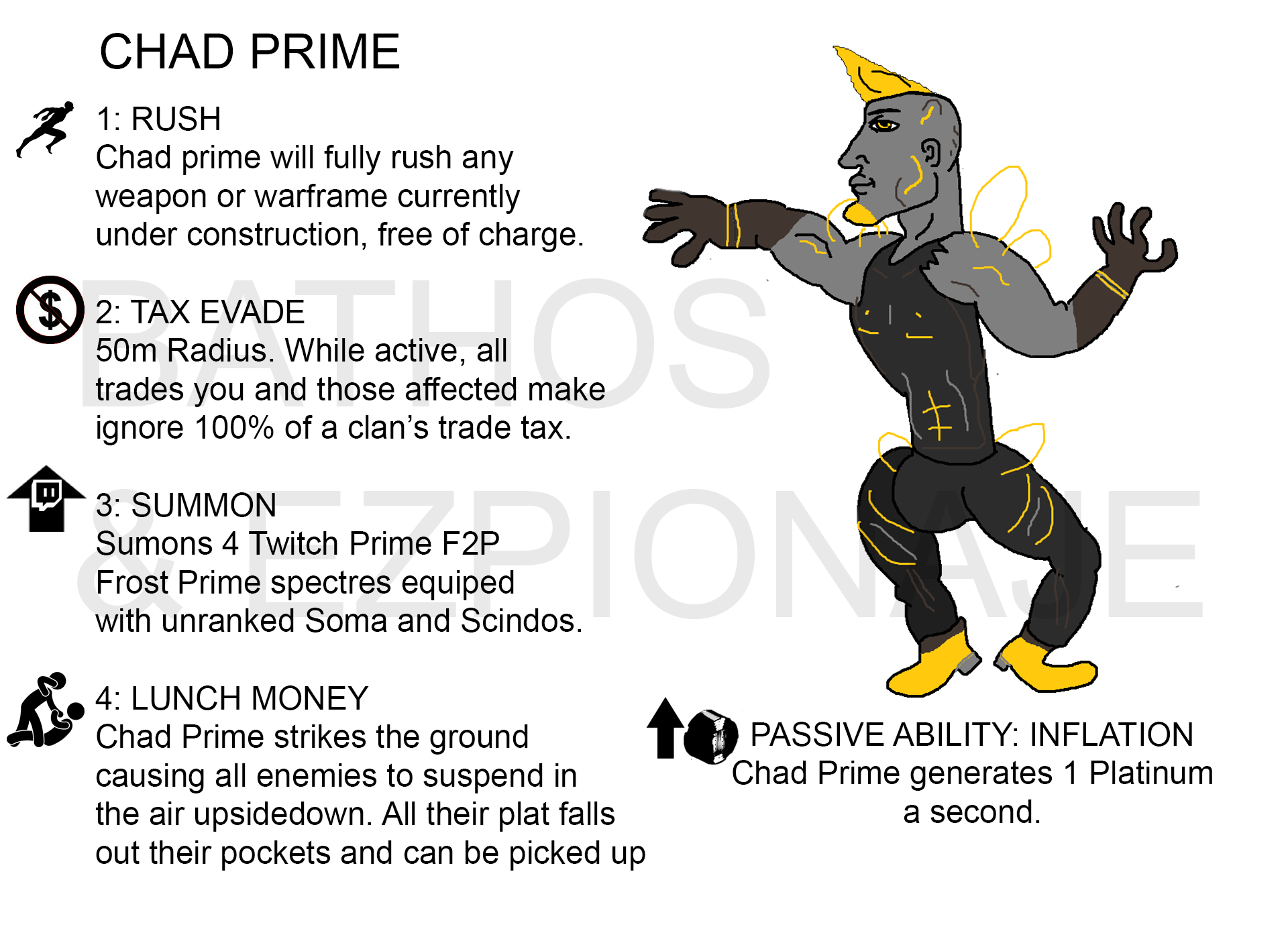 Chad Prime | Warframe | Know Your Meme