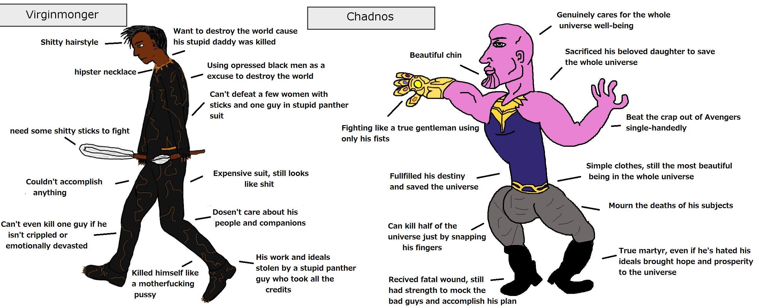 Virginmonger vs Chadnos   Virgin vs. Chad   Know Your Meme