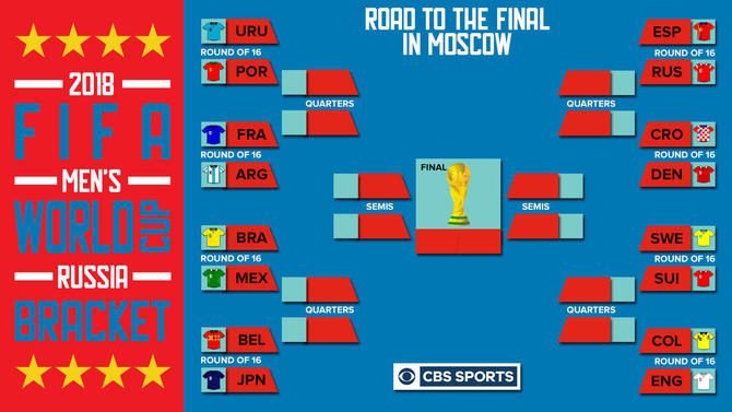 8c554cbbd 2018 FIFA World Cup Russia - World Cup Knockout Bracket