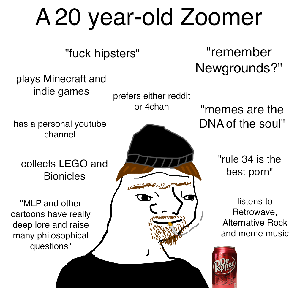 A 20 Year-Old Zoomer | 30-Year-Old Boomer | Know Your Meme