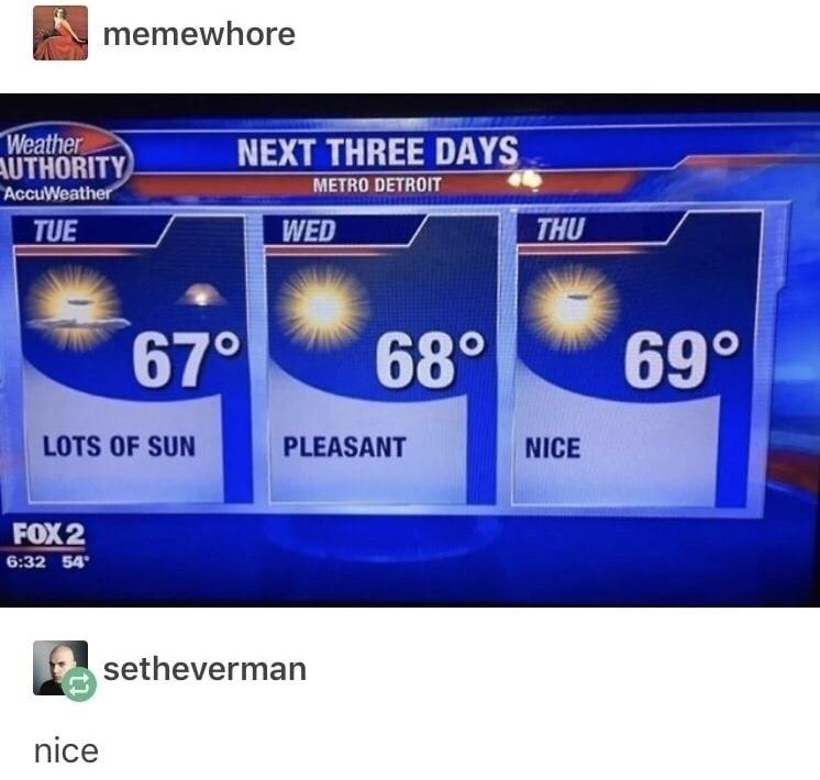 Nice Weather 69 Know Your Meme