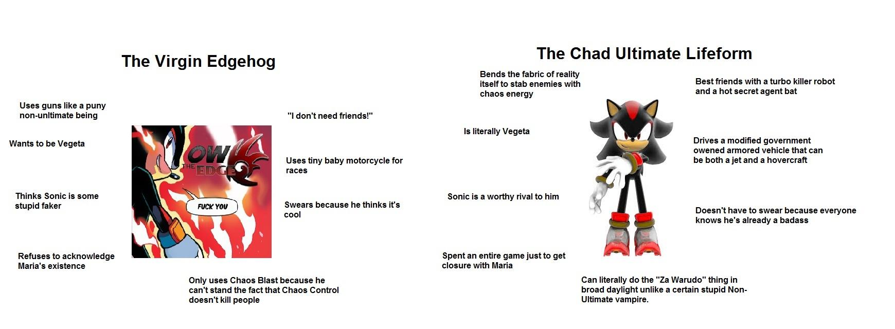 A Shadow Debate In Meme Form And A Dash Of Spite Sonic The Hedgehog Know Your Meme