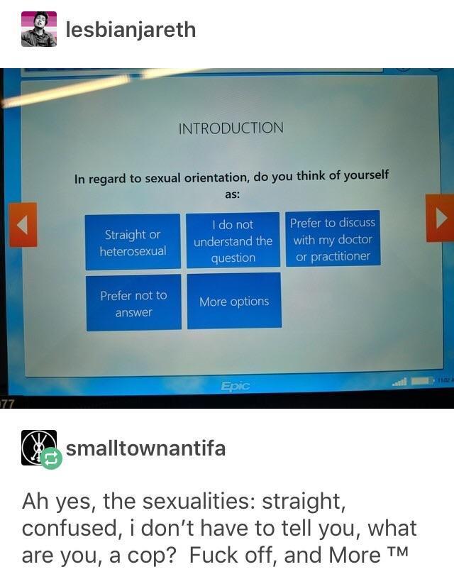 List tumblr sexualities Gender Queeries