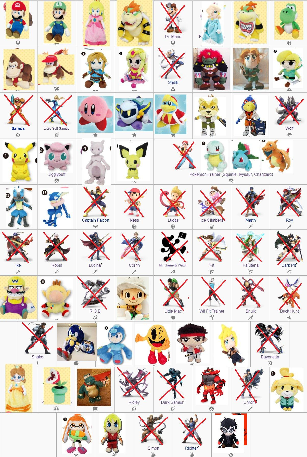 If You Re Curious What Smash Characters Have Plushies Here S Your