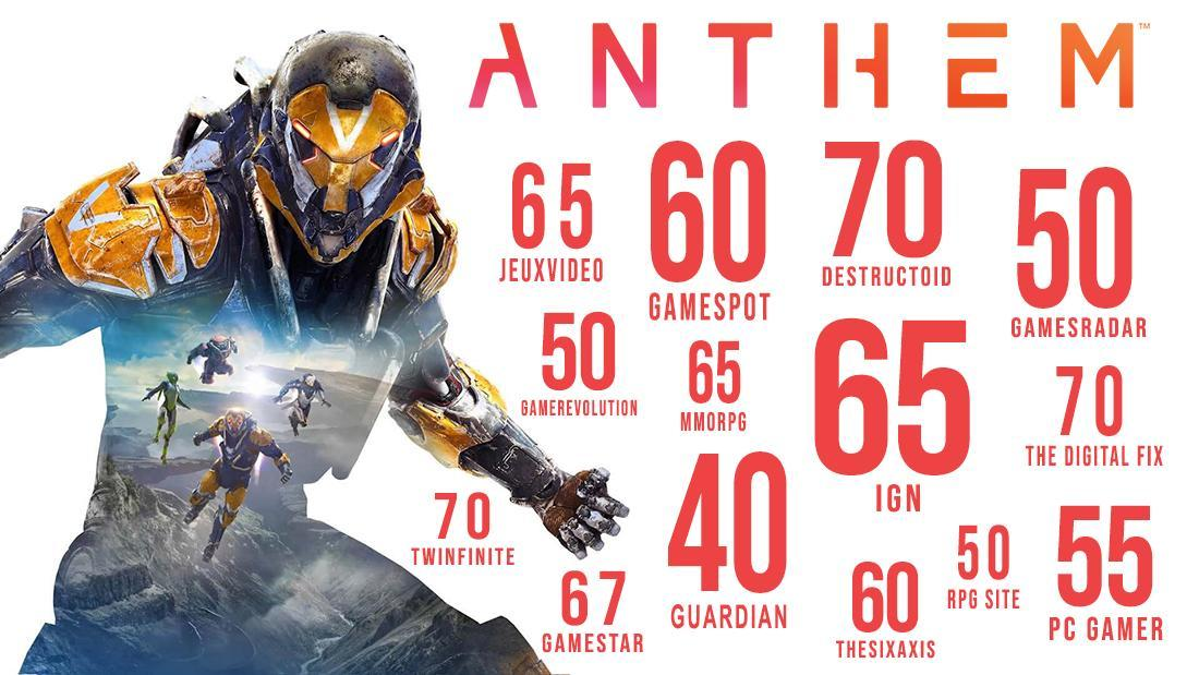 Anthem Game Of The Year Anthem Know Your Meme
