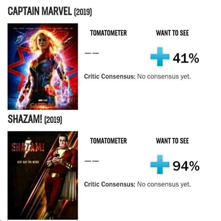May the REAL Captain Marvel please stand-up? | Shazam | Know